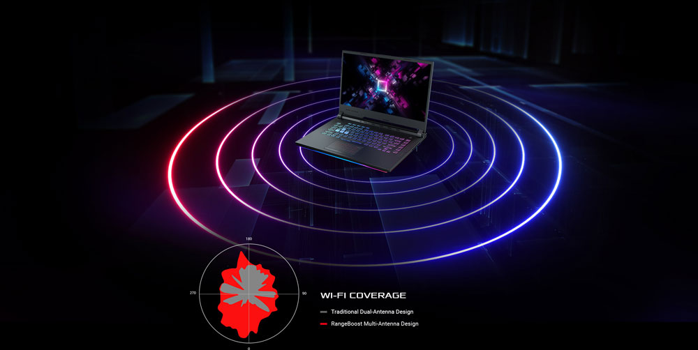 PC Portable ASUS ROG SCAR3-G531GW
